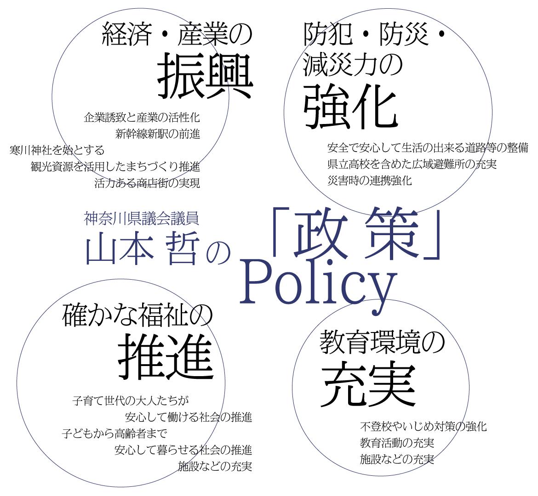 山本哲の「政策」